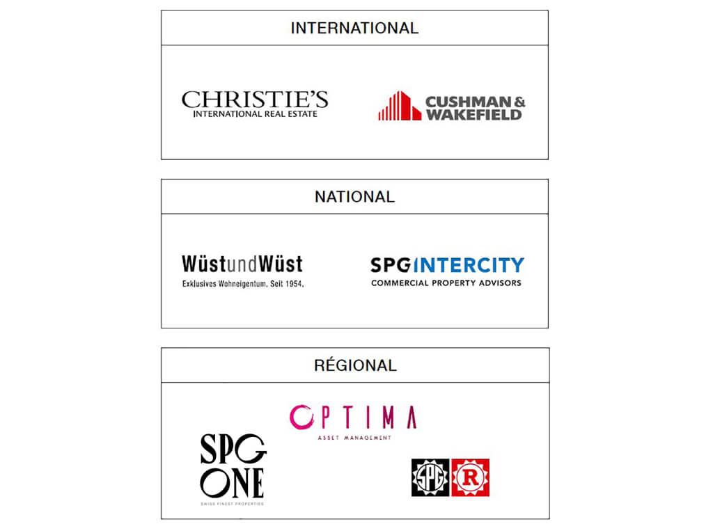 Schéma des partenaires du groupe SPG-Rytz